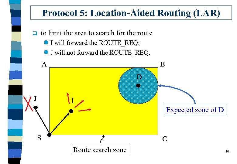 Protocol 5: Location-Aided Routing (LAR) q to limit the area to search for the