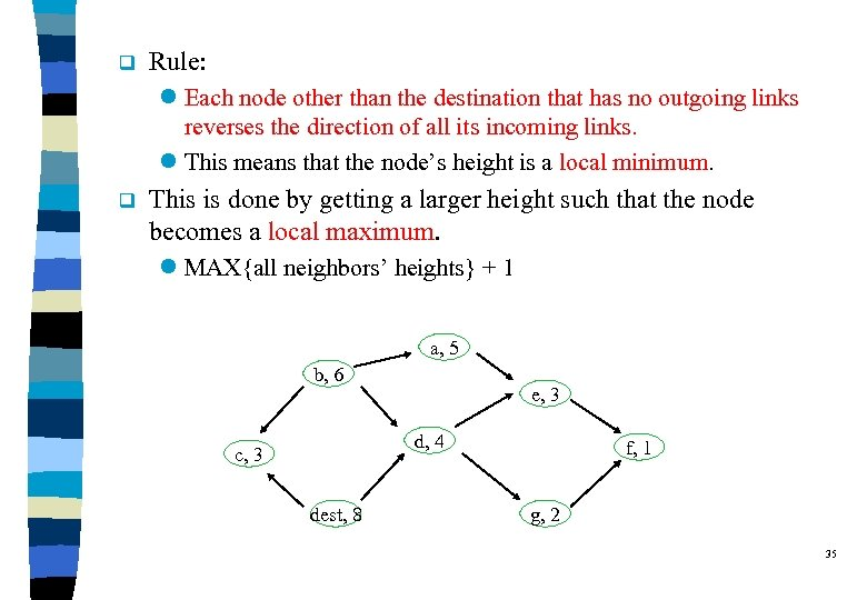 q Rule: l Each node other than the destination that has no outgoing links