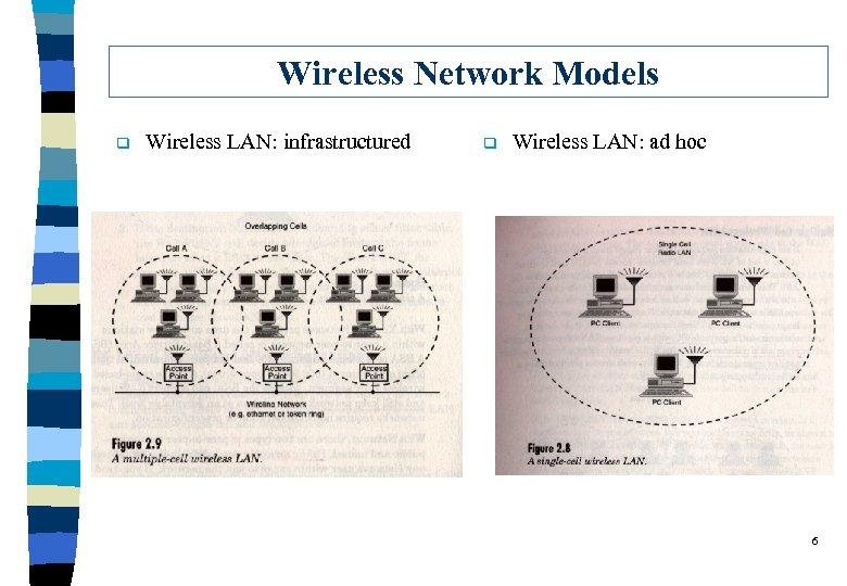 Wireless Network Models q Wireless LAN: infrastructured q Wireless LAN: ad hoc 6