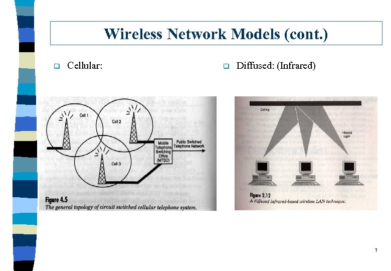 Wireless Network Models (cont. ) q Cellular: q Diffused: (Infrared) 7