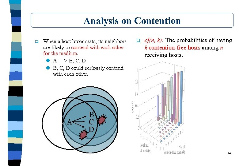 Analysis on Contention q When a host broadcasts, its neighbors are likely to contend