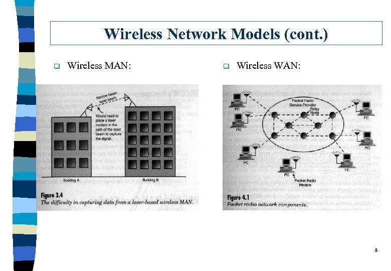 Wireless Network Models (cont. ) q Wireless MAN: q Wireless WAN: 8