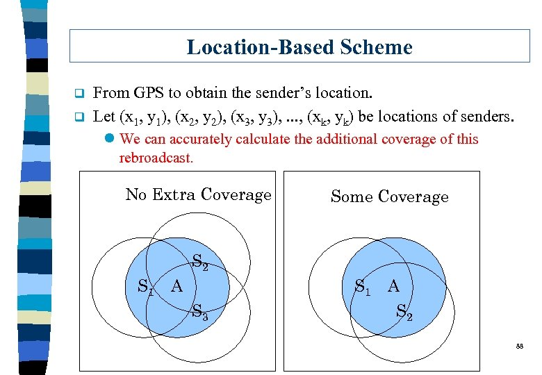 Location-Based Scheme q q From GPS to obtain the sender's location. Let (x 1,