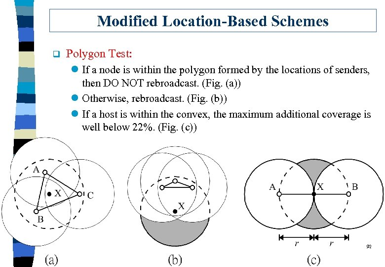Modified Location-Based Schemes q Polygon Test: l If a node is within the polygon