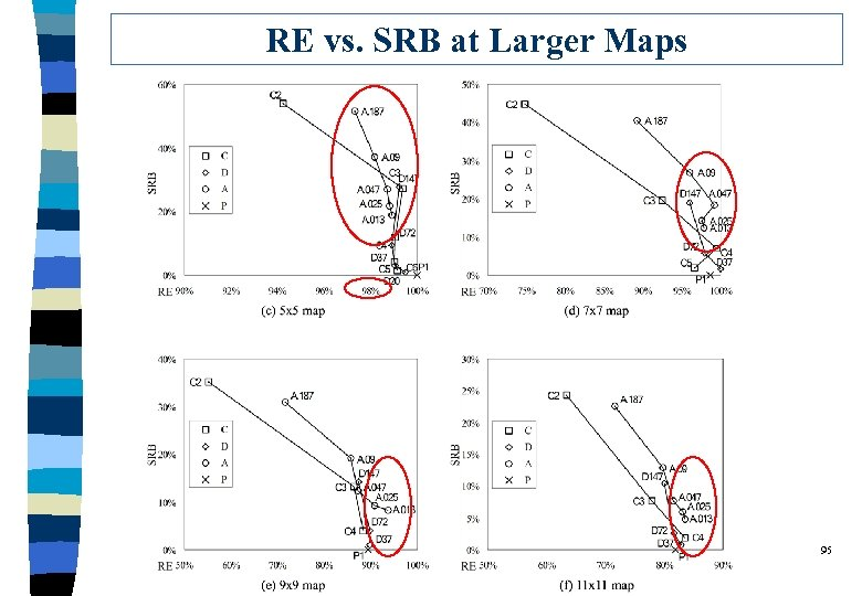 RE vs. SRB at Larger Maps 95