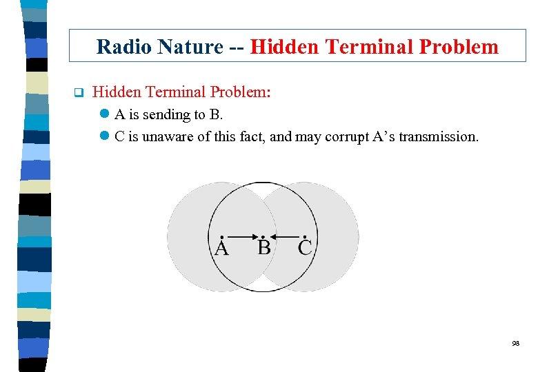 Radio Nature -- Hidden Terminal Problem q Hidden Terminal Problem: l A is sending