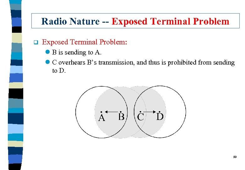 Radio Nature -- Exposed Terminal Problem q Exposed Terminal Problem: l B is sending