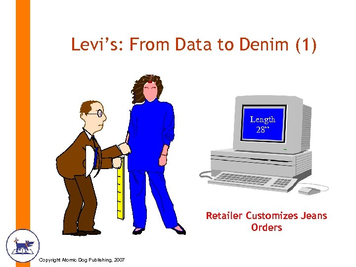 "Levi's: From Data to Denim (1) Length 28"" Retailer Customizes Jeans Orders Copyright Atomic"