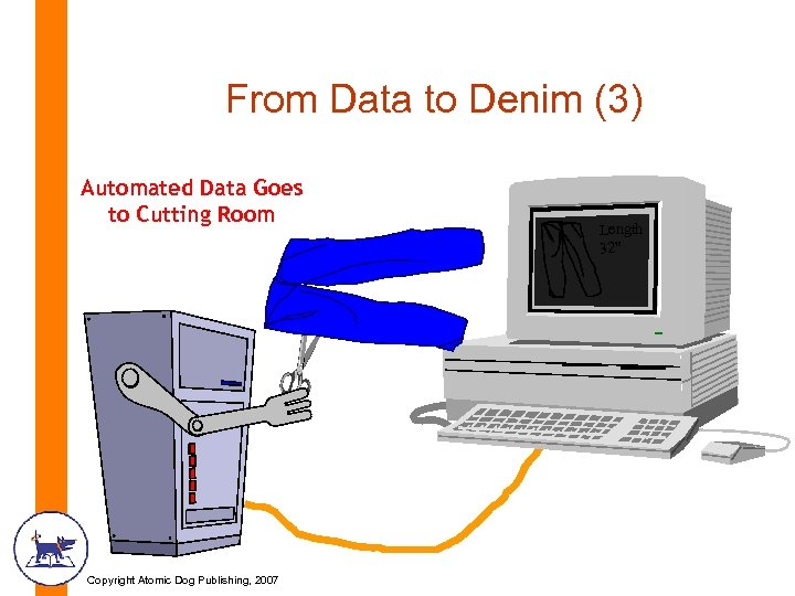 From Data to Denim (3) Automated Data Goes to Cutting Room Copyright Atomic Dog