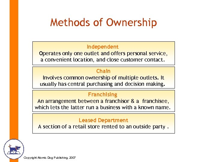 Methods of Ownership Independent Operates only one outlet and offers personal service, a convenient