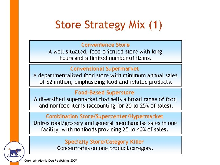 Store Strategy Mix (1) Convenience Store A well-situated, food-oriented store with long hours and