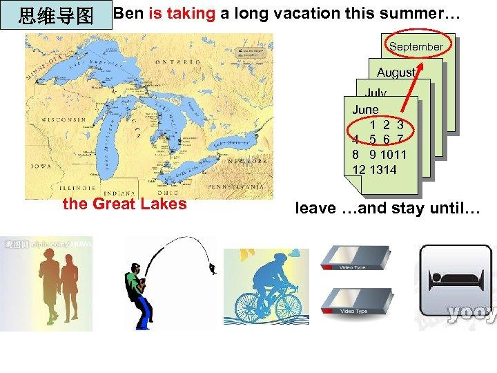 思维导图 Ben is taking a long vacation this summer… September August July June 1