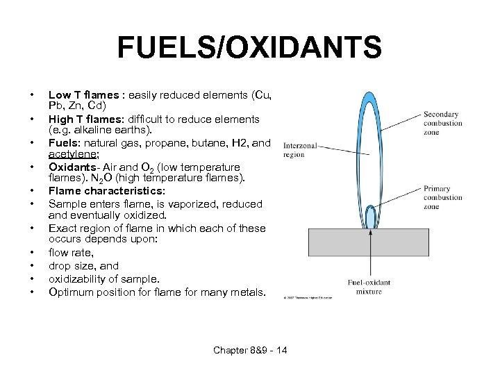 FUELS/OXIDANTS • • • Low T flames : easily reduced elements (Cu, Pb, Zn,