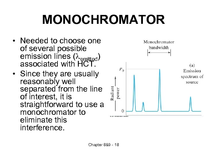 MONOCHROMATOR • Needed to choose one of several possible emission lines (lemitted) associated with
