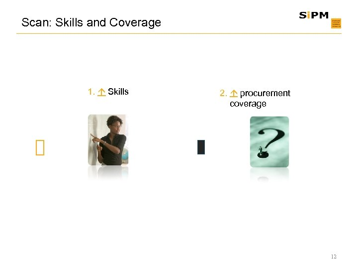 Scan: Skills and Coverage 1. Skills 2. procurement coverage 12