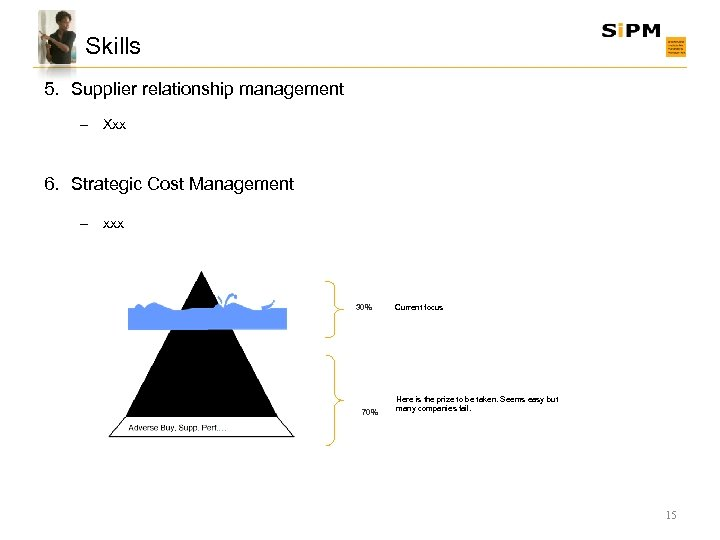 Skills 5. Supplier relationship management – Xxx 6. Strategic Cost Management – xxx 30%