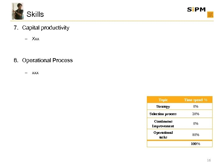 Skills 7. Capital productivity – Xxx 8. Operational Process – xxx Topic Time spend