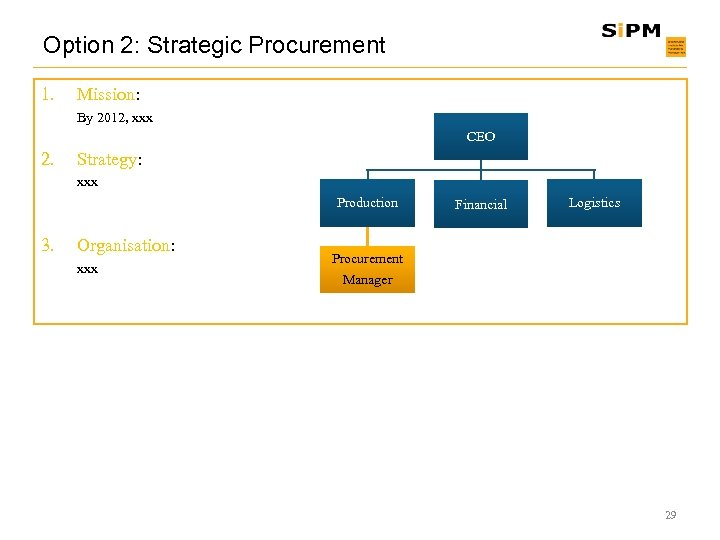 Option 2: Strategic Procurement 1. Mission: By 2012, xxx CEO 2. Strategy: xxx Production