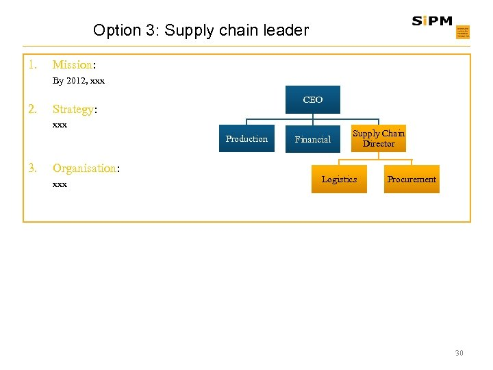 Option 3: Supply chain leader 1. Mission: By 2012, xxx 2. CEO Strategy: xxx