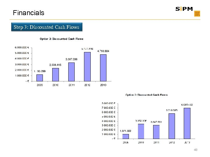 Financials Step 3: Discounted Cash Flows 40