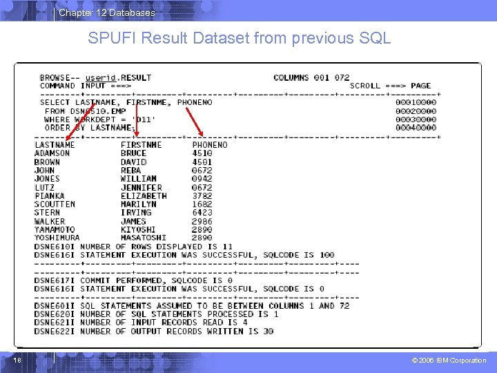 Chapter 12 Databases SPUFI Result Dataset from previous SQL 18 © 2006 IBM Corporation
