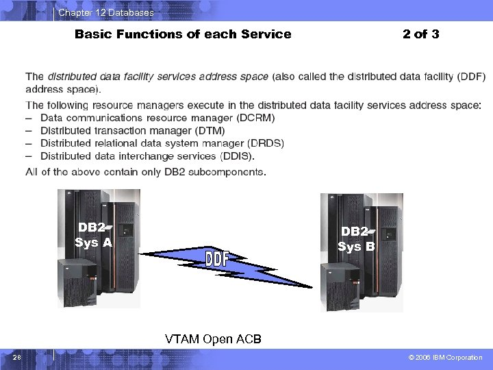 Chapter 12 Databases Basic Functions of each Service DB 2 Sys A 2 of