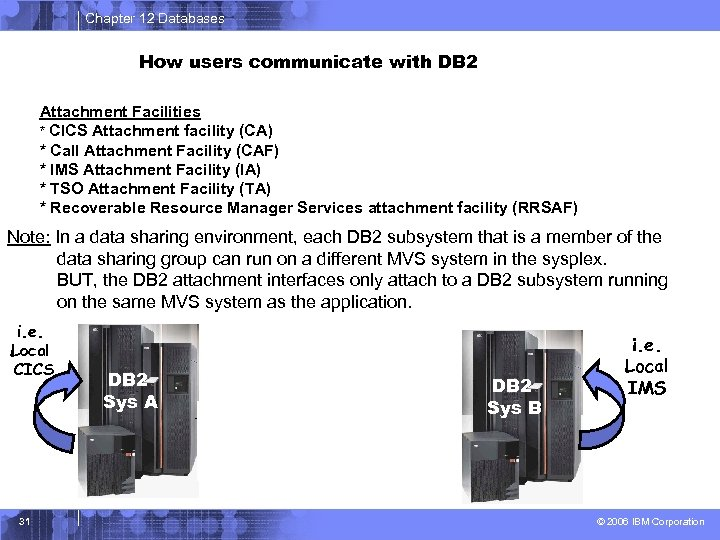 Chapter 12 Databases How users communicate with DB 2 Attachment Facilities * CICS Attachment