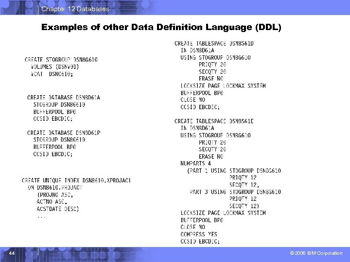 Chapter 12 Databases Examples of other Data Definition Language (DDL) 44 © 2006 IBM
