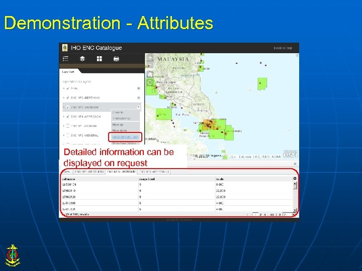 Demonstration - Attributes Detailed information can be displayed on request