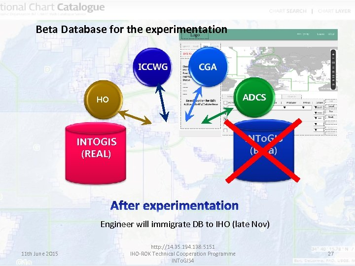 Beta Database for the experimentation ADCS HO INTo. GIS (Beta) INTOGIS (REAL) Engineer will