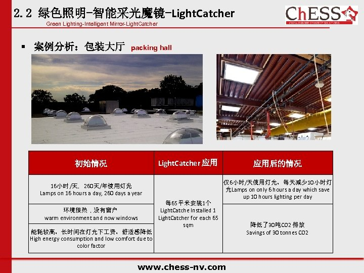 2. 2 绿色照明-智能采光魔镜-Light. Catcher Green Lighting-Intelligent Mirror-Light. Catcher § 案例分析:包装大厅 packing hall Light. Catcher