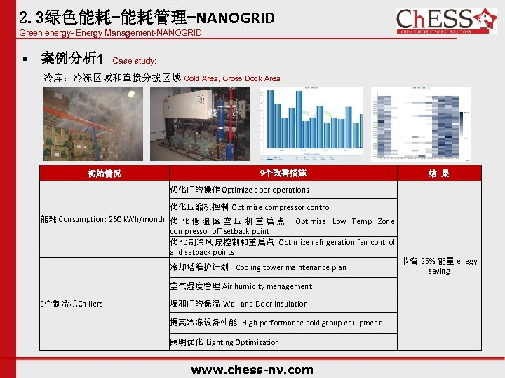 2. 3绿色能耗-能耗管理-NANOGRID Green energy- Energy Management-NANOGRID § 案例分析 1 Case study: 冷库:冷冻区域和直接分拨区域 Cold Area,