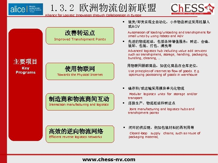 1. 3. 2 欧洲物流创新联盟 Alliance for Logistic Innovation through Collaboration in Europe 改善转运点 Improved