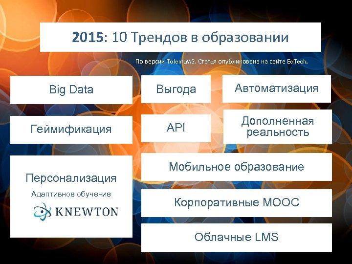 2015: 10 Трендов в образовании По версии Talent. LMS. Статья опубликована на сайте Ed.