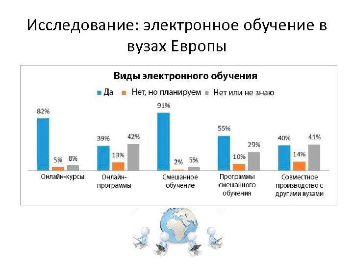 Исследование: электронное обучение в вузах Европы