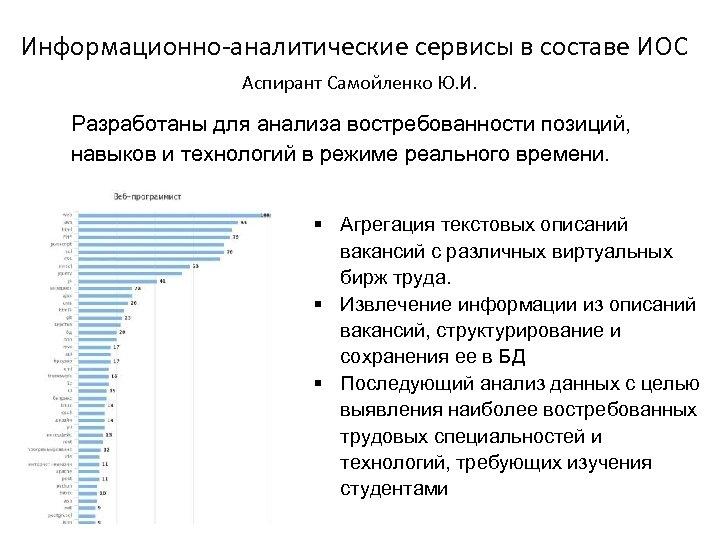 Информационно аналитические сервисы в составе ИОС Аспирант Самойленко Ю. И. Разработаны для анализа востребованности