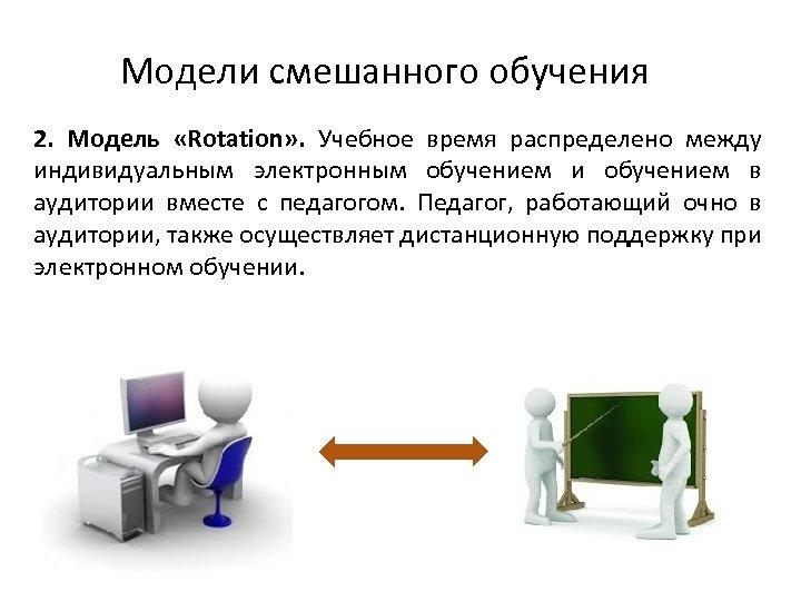 Модели смешанного обучения 2. Модель «Rotation» . Учебное время распределено между индивидуальным электронным обучением