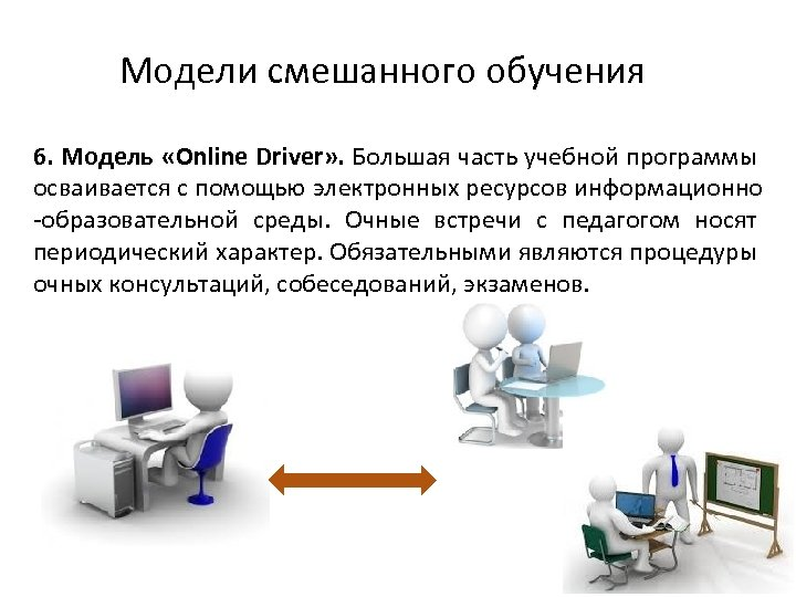 Модели смешанного обучения 6. Модель «Online Driver» . Большая часть учебной программы осваивается с