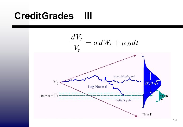 Credit. Grades III 19