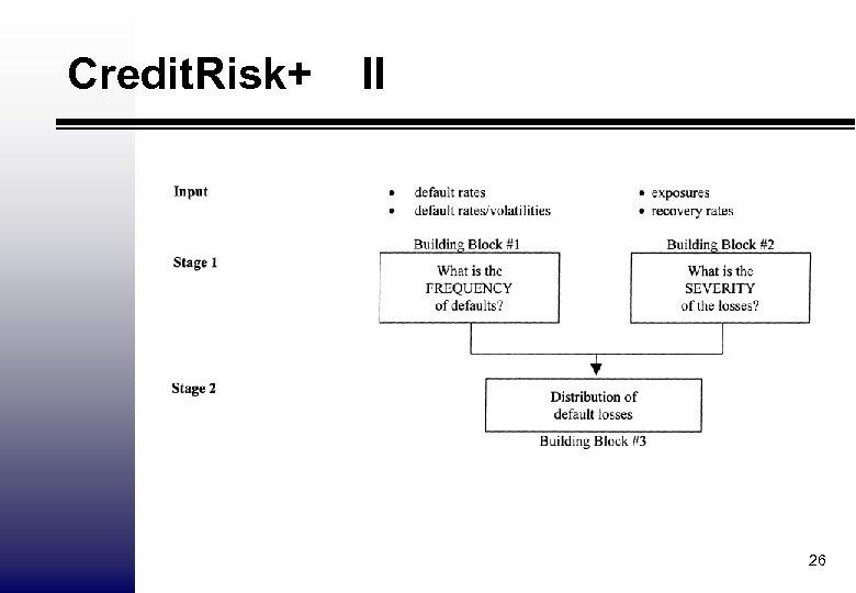Credit. Risk+ II 26