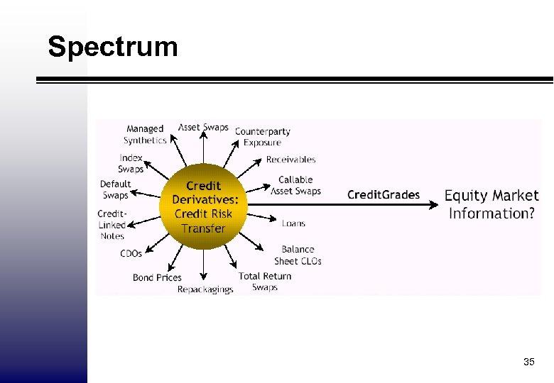 Spectrum 35