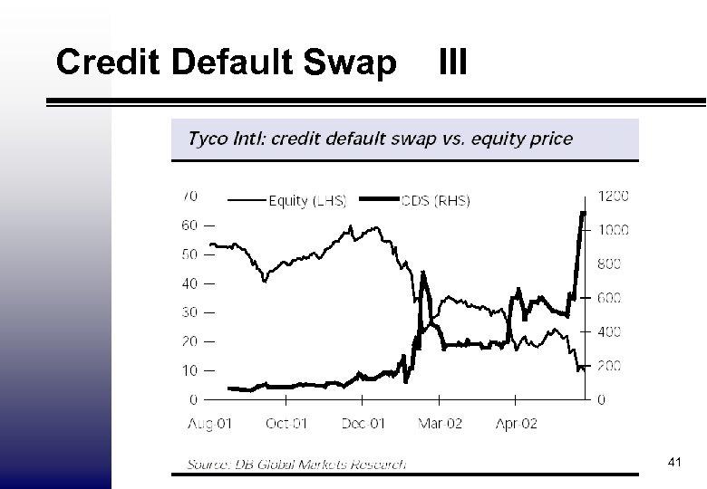 Credit Default Swap III 41