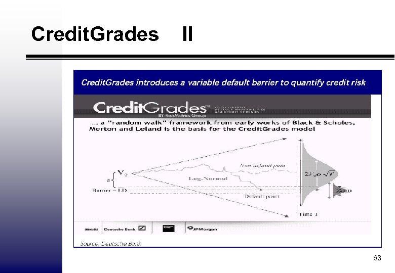 Credit. Grades II 63