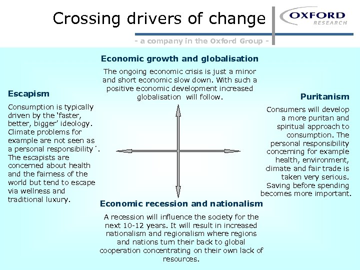 Crossing drivers of change - a company in the Oxford Group - Economic growth