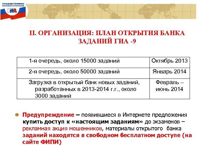 II. ОРГАНИЗАЦИЯ: ПЛАН ОТКРЫТИЯ БАНКА ЗАДАНИЙ ГИА -9 1 -я очередь, около 15000 заданий