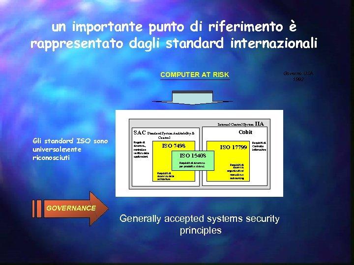 un importante punto di riferimento è rappresentato dagli standard internazionali Governo USA 1992 COMPUTER