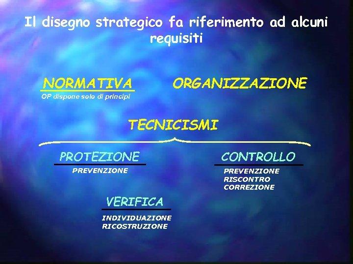 Il disegno strategico fa riferimento ad alcuni requisiti NORMATIVA ORGANIZZAZIONE OP dispone solo di