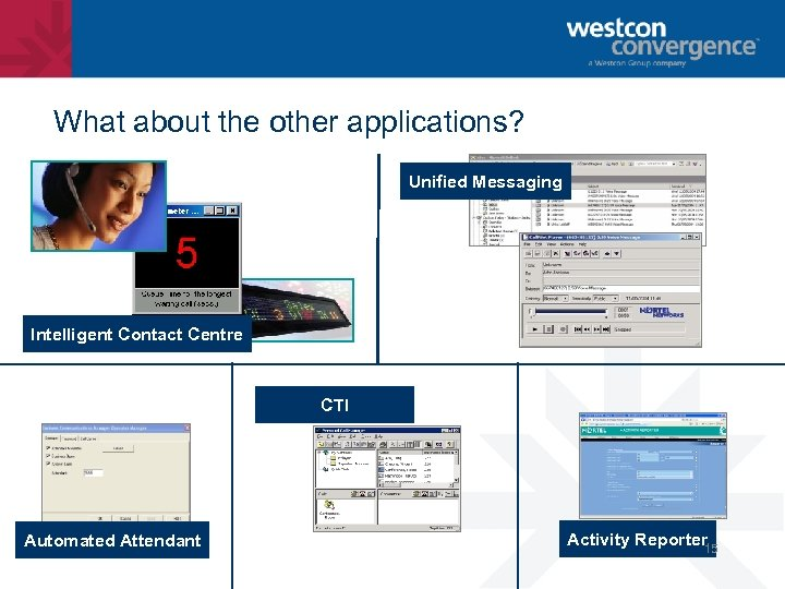 What about the other applications? Unified Messaging Intelligent Contact Centre CTI Automated Attendant Activity