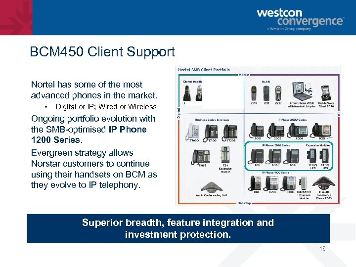 BCM 450 Client Support Nortel has some of the most advanced phones in the
