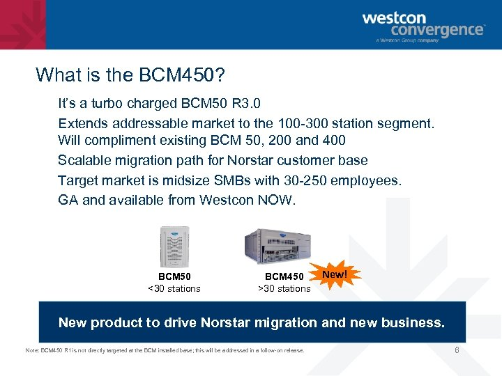 What is the BCM 450? It's a turbo charged BCM 50 R 3. 0